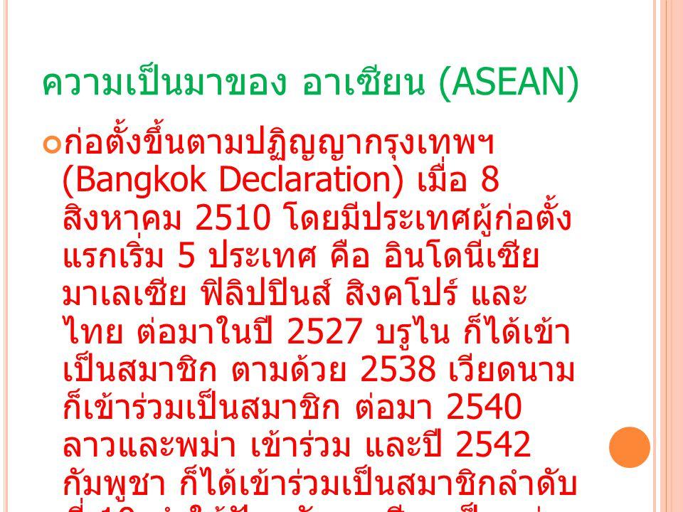 ความเป็นมาของ อาเซียน (ASEAN)