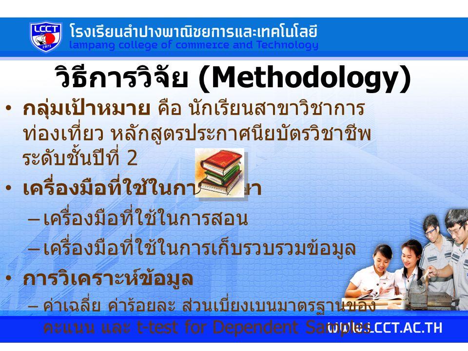 วิธีการวิจัย (Methodology)