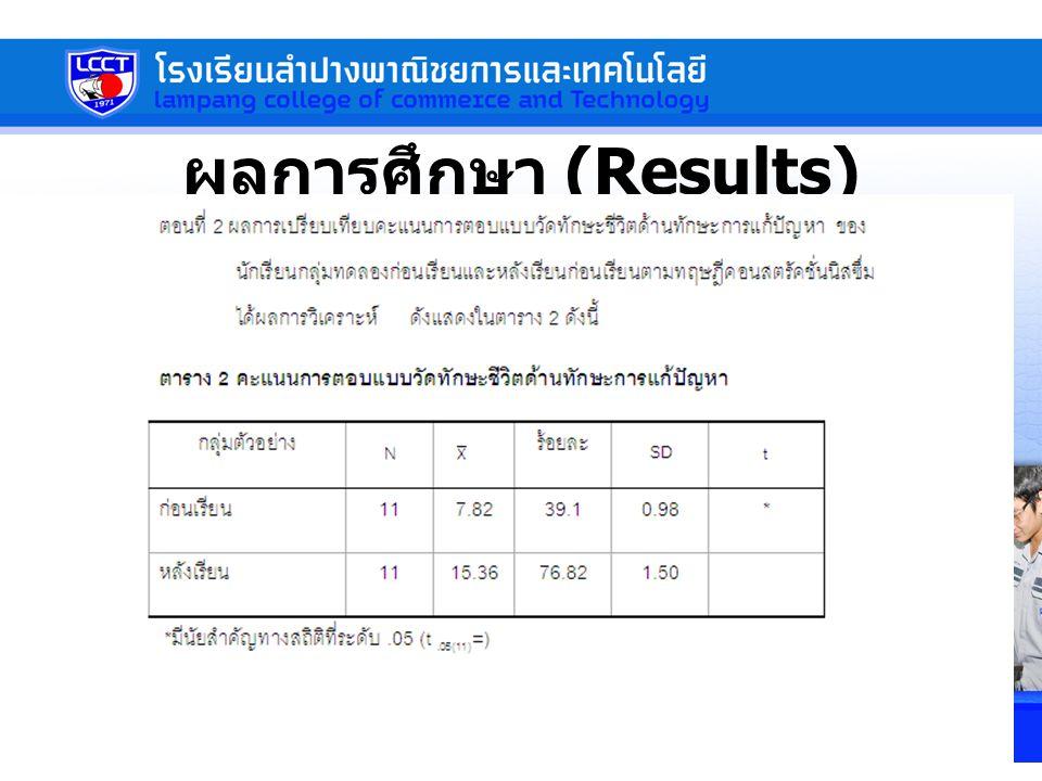 ผลการศึกษา (Results)