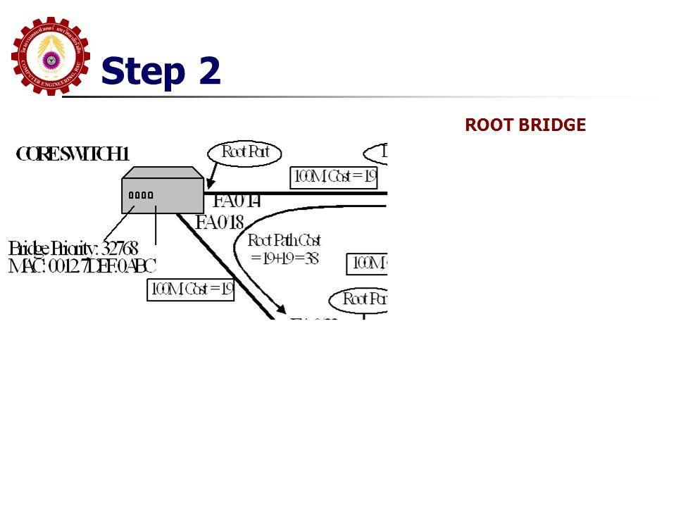Step 2 ROOT BRIDGE