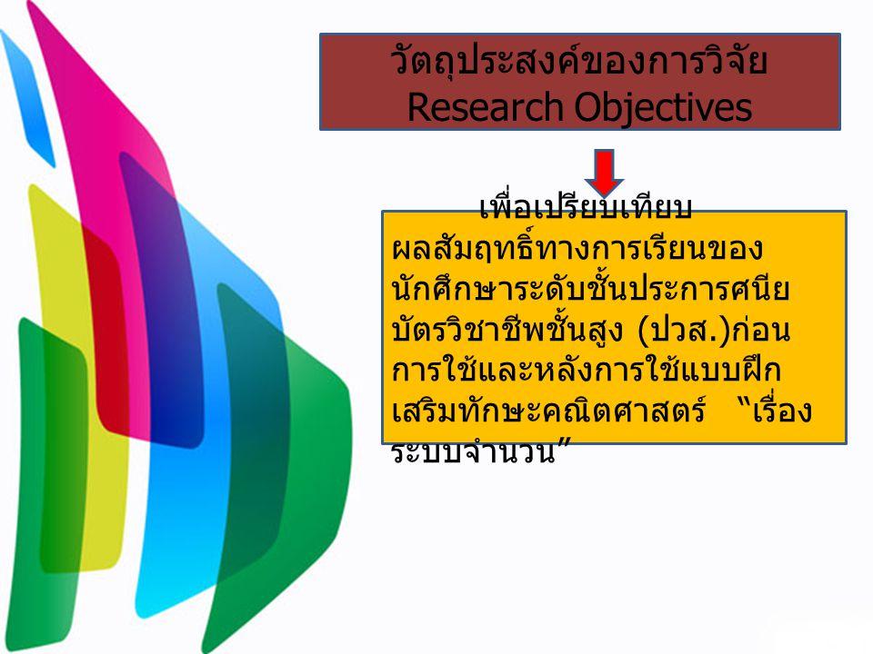 วัตถุประสงค์ของการวิจัย Research Objectives
