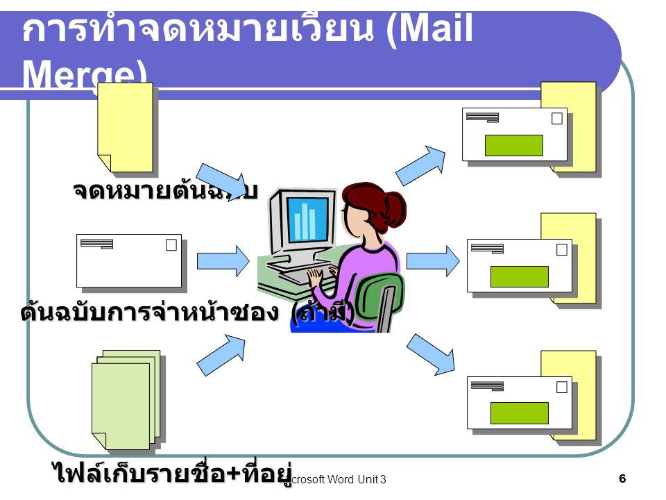 การทำจดหมายเวียน (Mail Merge)