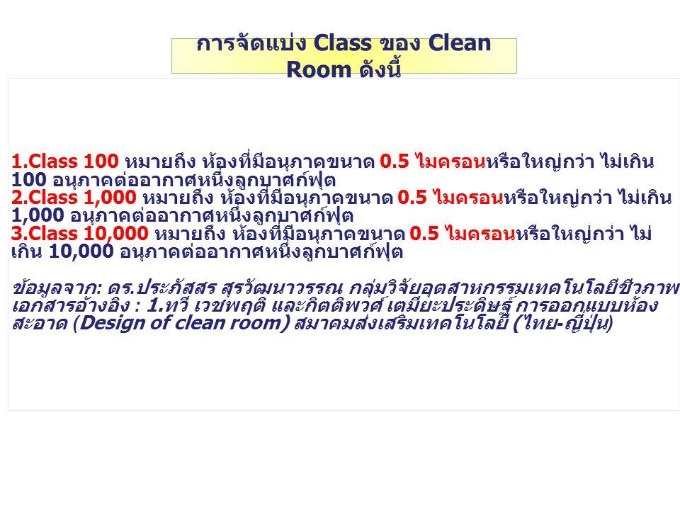 การจัดแบ่ง Class ของ Clean Room ดังนี้
