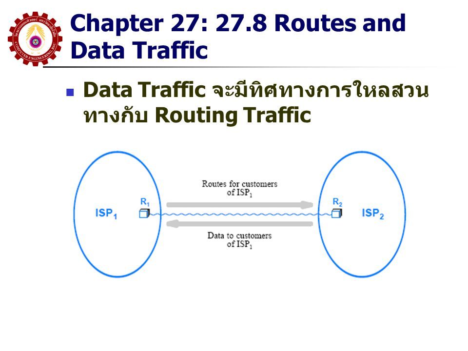 Chapter 27: 27.8 Routes and Data Traffic