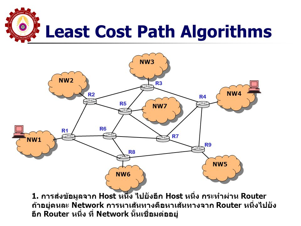 Least Cost Path Algorithms
