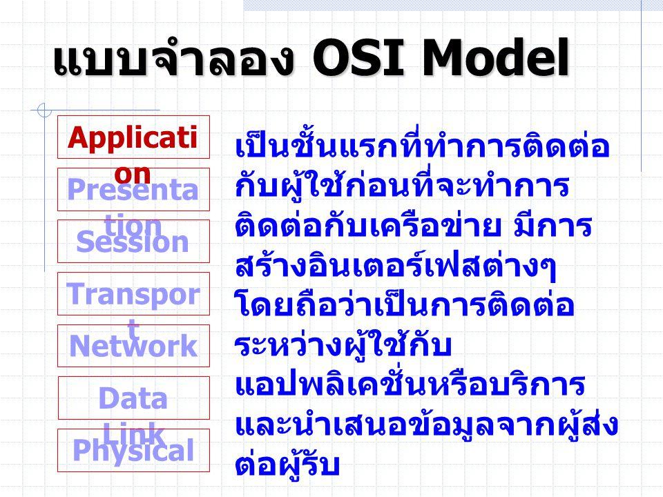 แบบจำลอง OSI Model Application.