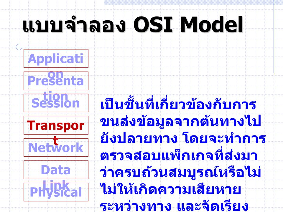 แบบจำลอง OSI Model Application. Presentation. Session.