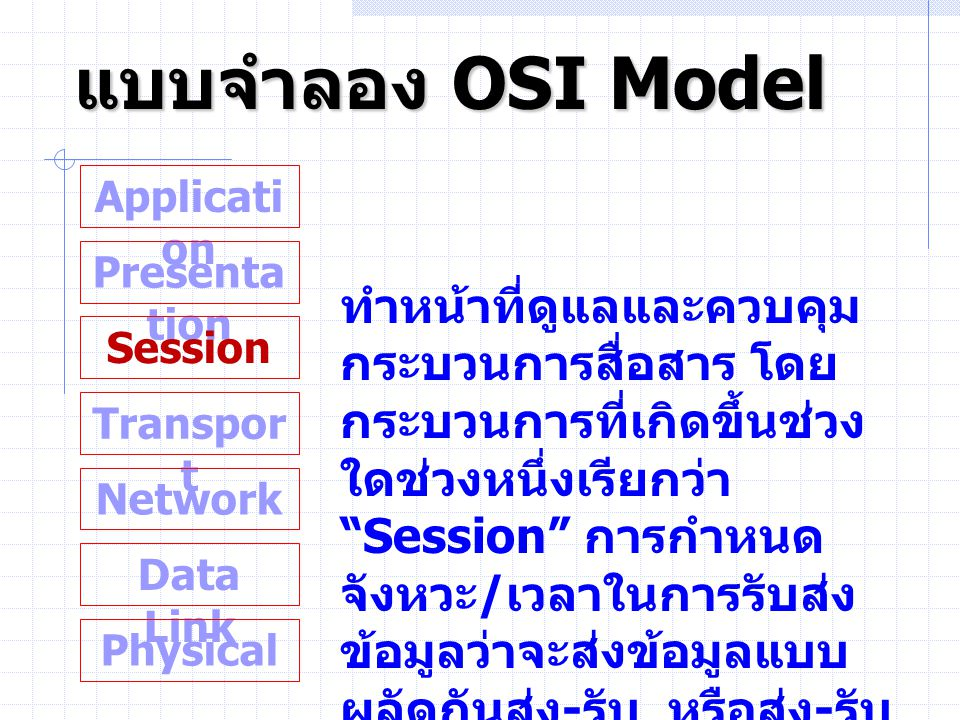 แบบจำลอง OSI Model Application. Presentation.