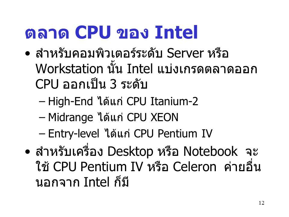 ตลาด CPU ของ Intel สำหรับคอมพิวเตอร์ระดับ Server หรือ Workstation นั้น Intel แบ่งเกรดตลาดออก CPU ออกเป็น 3 ระดับ.