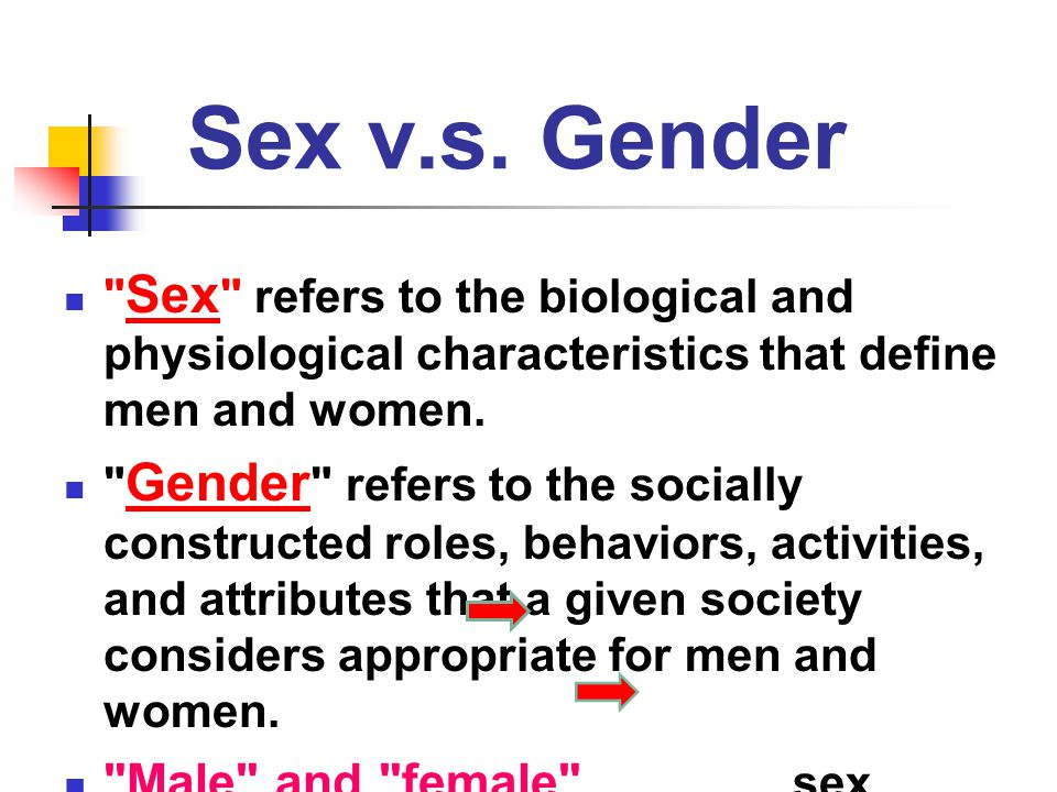 Sex v.s. Gender Male and female sex category