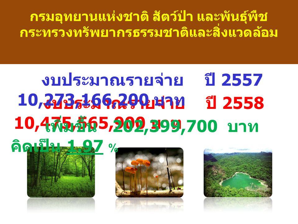 งบประมาณรายจ่าย ปี 2557 10,273,166,200 บาท