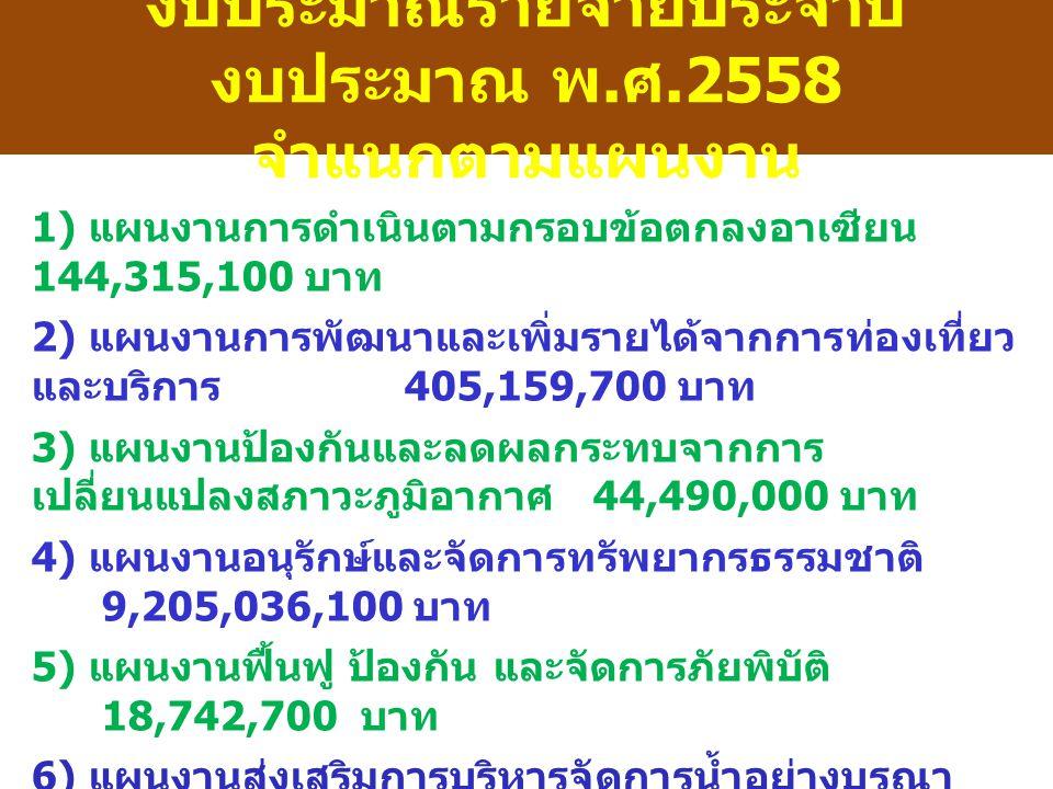 งบประมาณรายจ่ายประจำปีงบประมาณ พ.ศ.2558