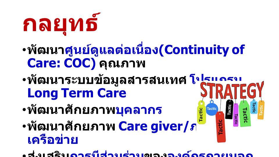 กลยุทธ์ พัฒนาศูนย์ดูแลต่อเนื่อง(Continuity of Care: COC) คุณภาพ
