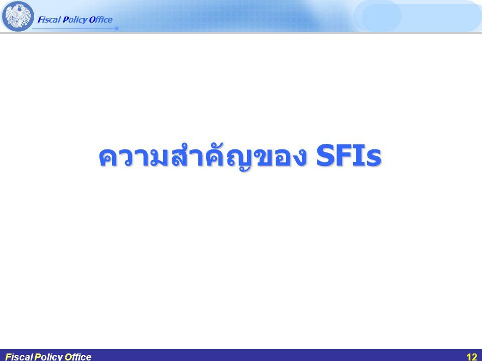 ความสำคัญของ SFIs ผศ.ดร.กฤษฎา สังขมณีFiscal Policy Office