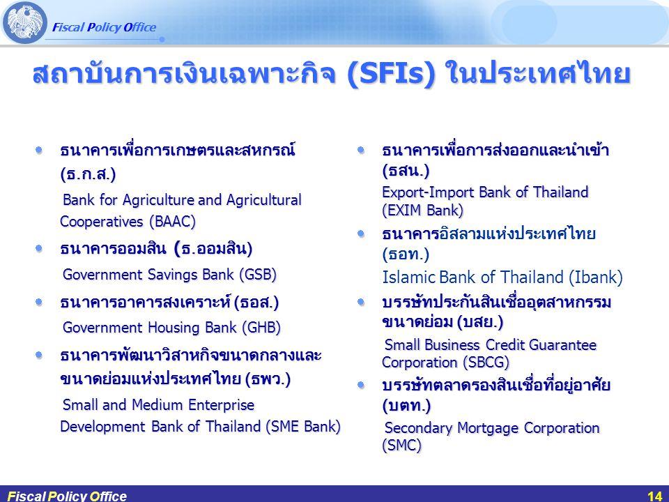 สถาบันการเงินเฉพาะกิจ (SFIs) ในประเทศไทย