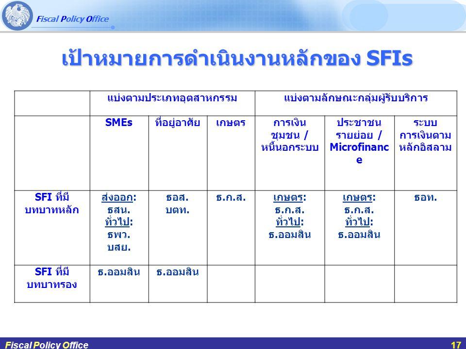 เป้าหมายการดำเนินงานหลักของ SFIs