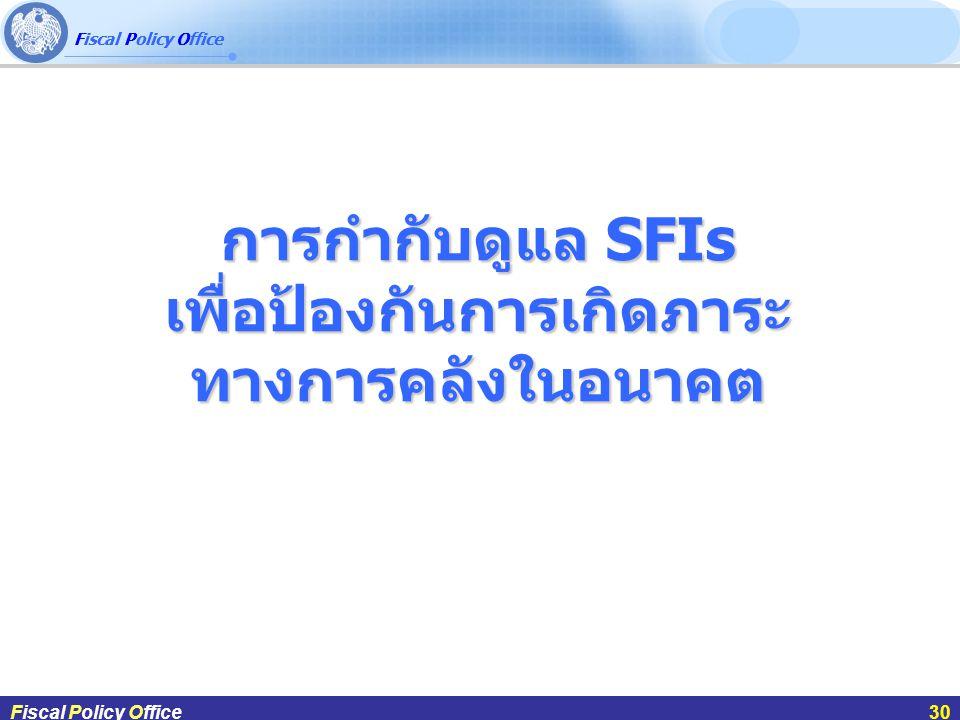 การกำกับดูแล SFIs เพื่อป้องกันการเกิดภาระ ทางการคลังในอนาคต