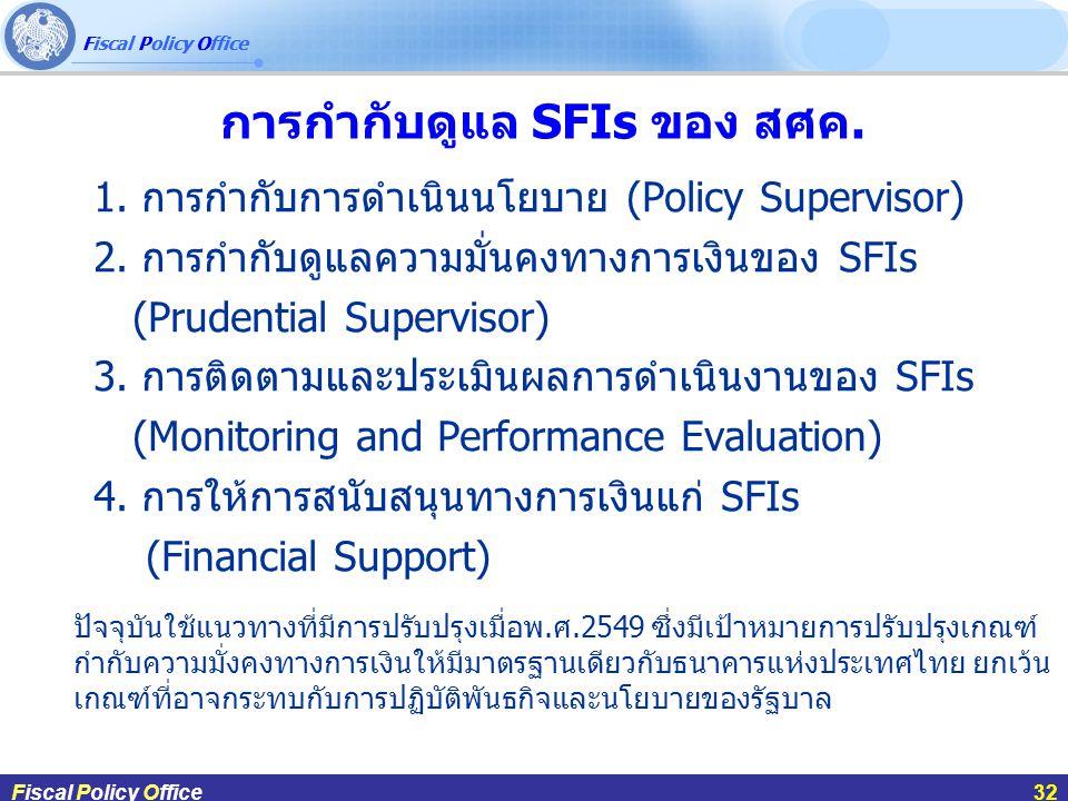 การกำกับดูแล SFIs ของ สศค.