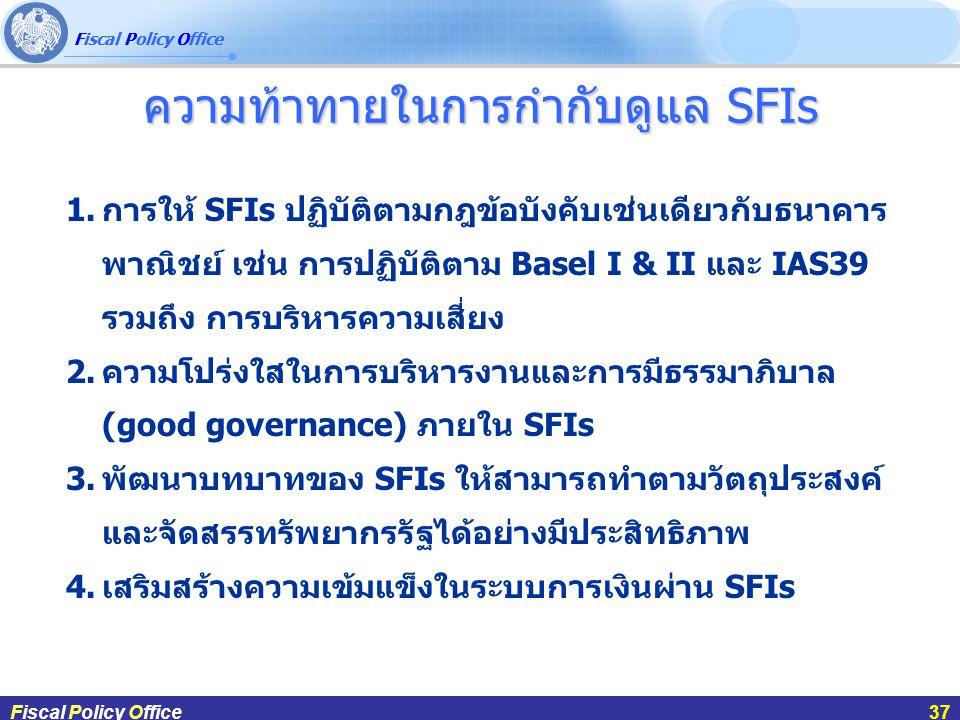 ความท้าทายในการกำกับดูแล SFIs