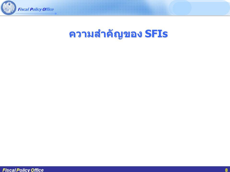 ความสำคัญของ SFIs Fiscal Policy Office