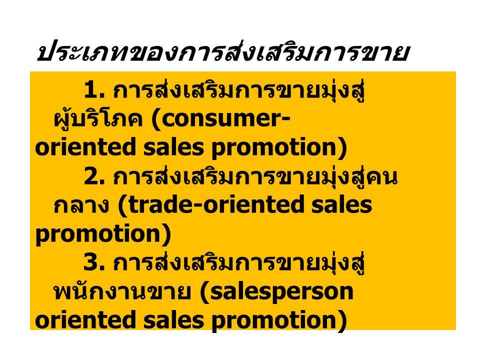 ประเภทของการส่งเสริมการขาย