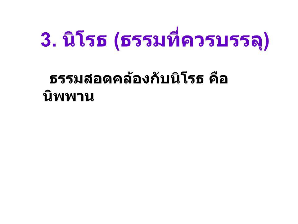 3. นิโรธ (ธรรมที่ควรบรรลุ)
