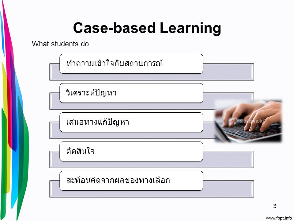 Case-based Learning What students do ทำความเข้าใจกับสถานการณ์