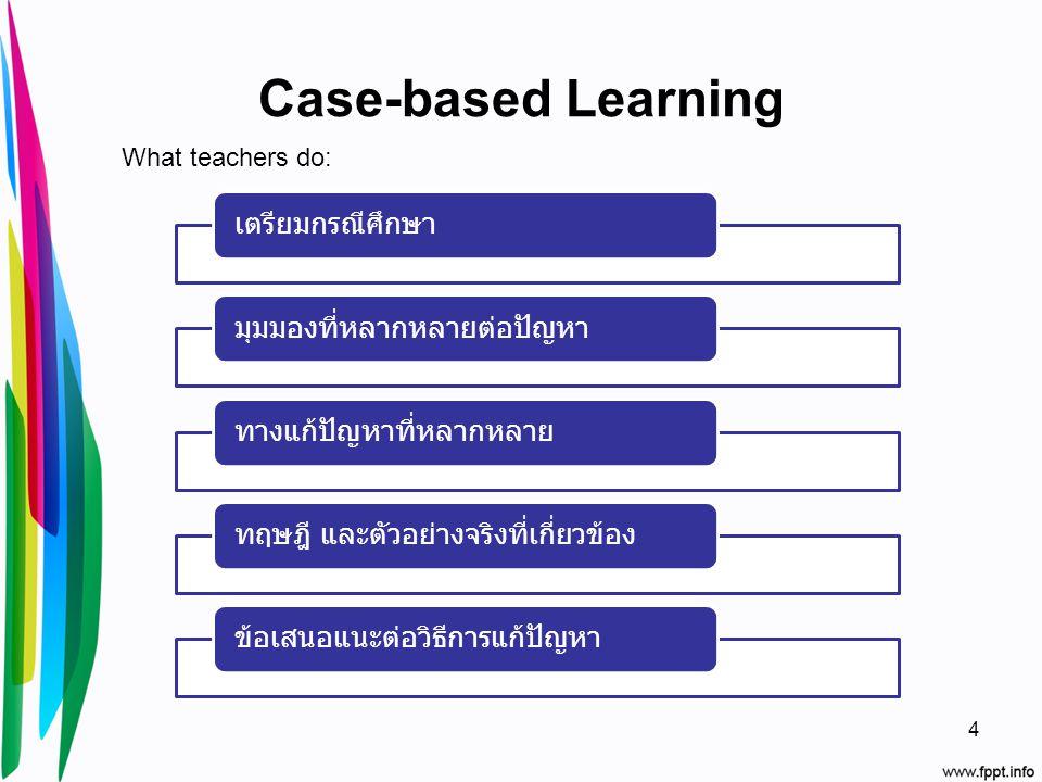Case-based Learning What teachers do: เตรียมกรณีศึกษา