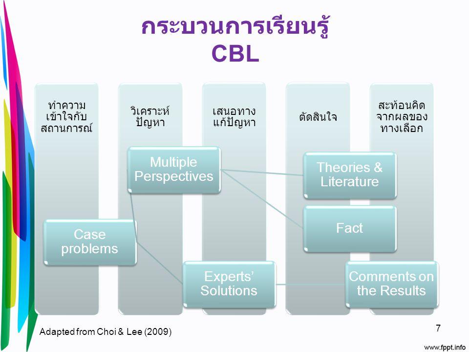 กระบวนการเรียนรู้ CBL