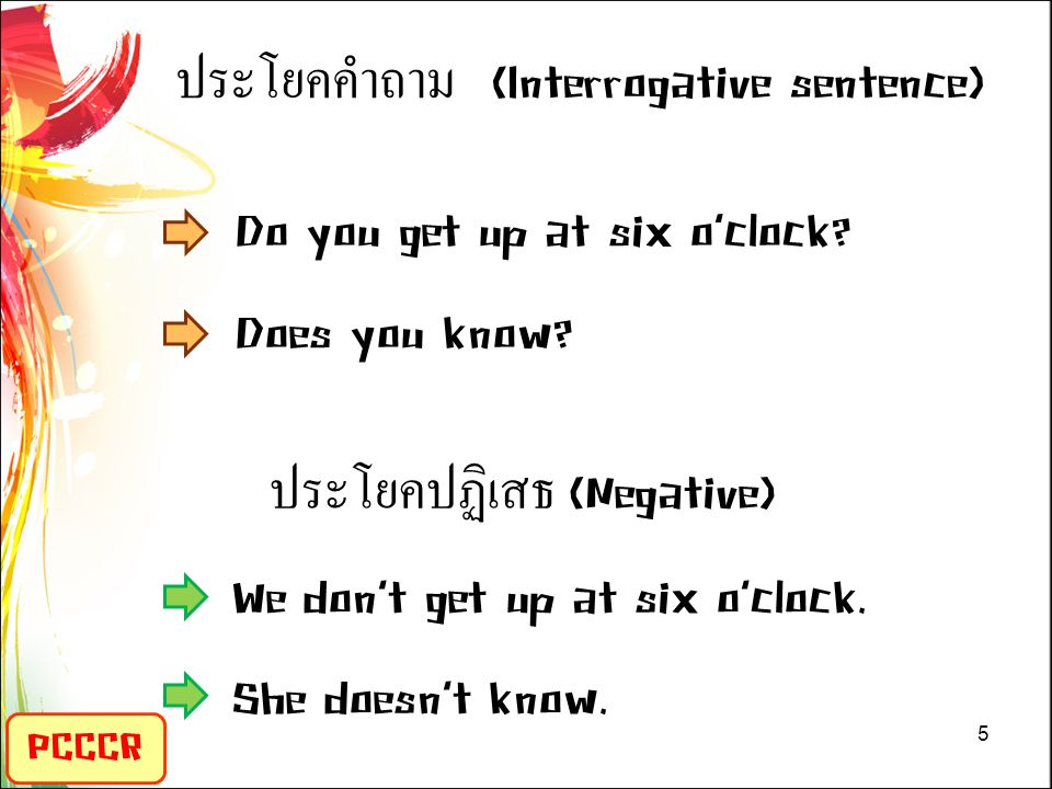 ประโยคคำถาม (Interrogative sentence)