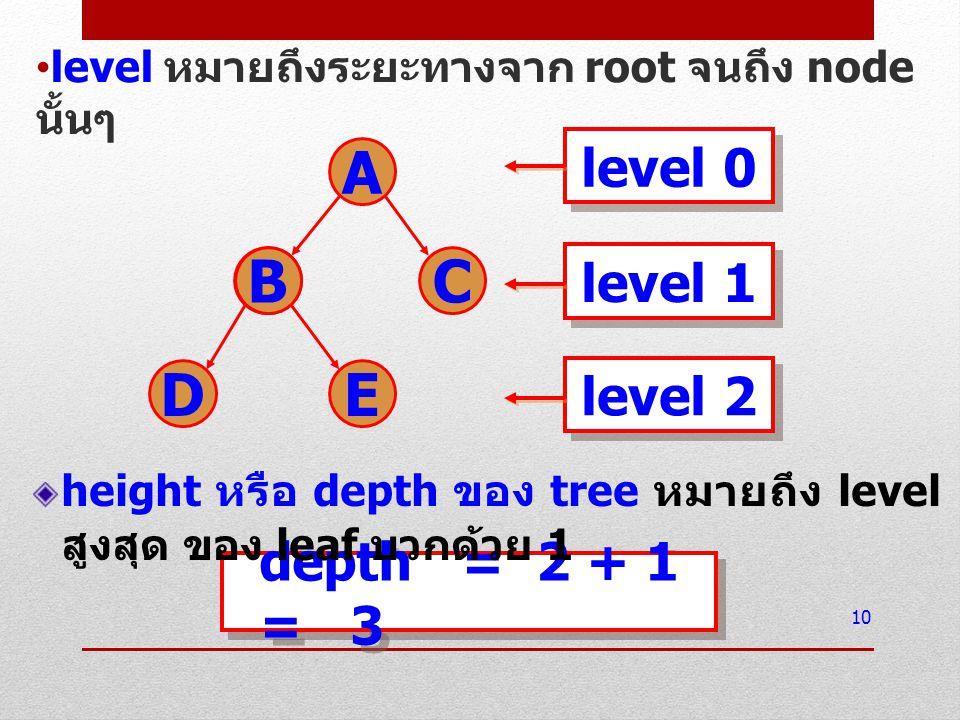 A B C D E level 0 level 1 level 2 depth = 2 + 1 = 3