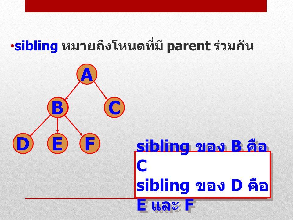 A B C D F E sibling ของ B คือ C sibling ของ D คือ E และ F
