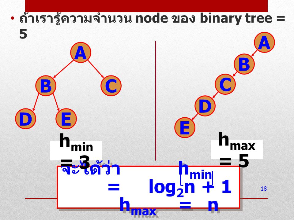 A B C D E A B C D E hmin = 3 hmax = 5 จะได้ว่า hmin = log2n + 1