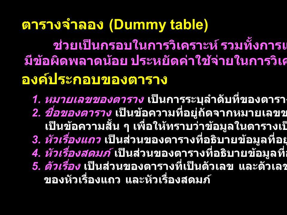 ตารางจำลอง (Dummy table)