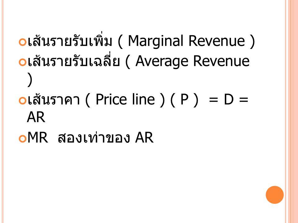 เส้นรายรับเพิ่ม ( Marginal Revenue )