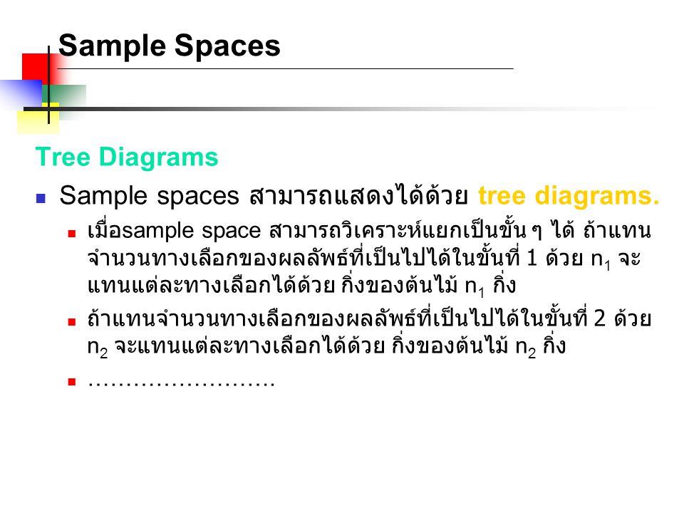 Sample Spaces Tree Diagrams
