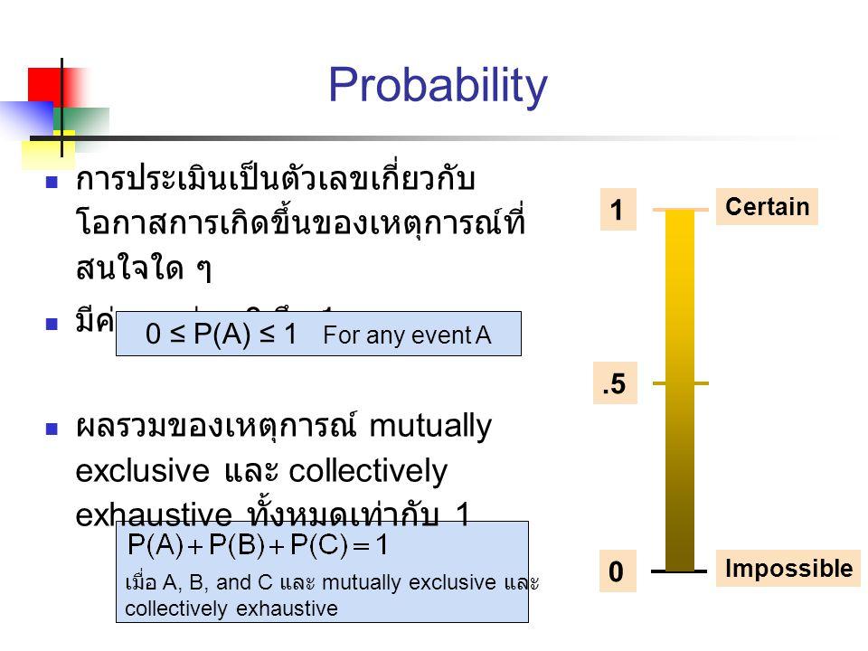Probability การประเมินเป็นตัวเลขเกี่ยวกับโอกาสการเกิดขึ้นของเหตุการณ์ที่สนใจใด ๆ. มีค่าระหว่าง 0 ถึง 1.