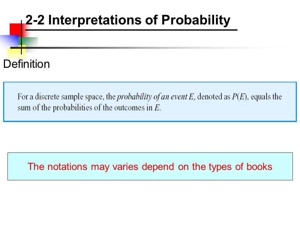 2-2 Interpretations of Probability