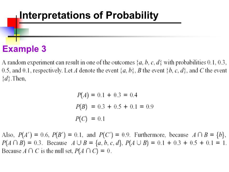 Interpretations of Probability