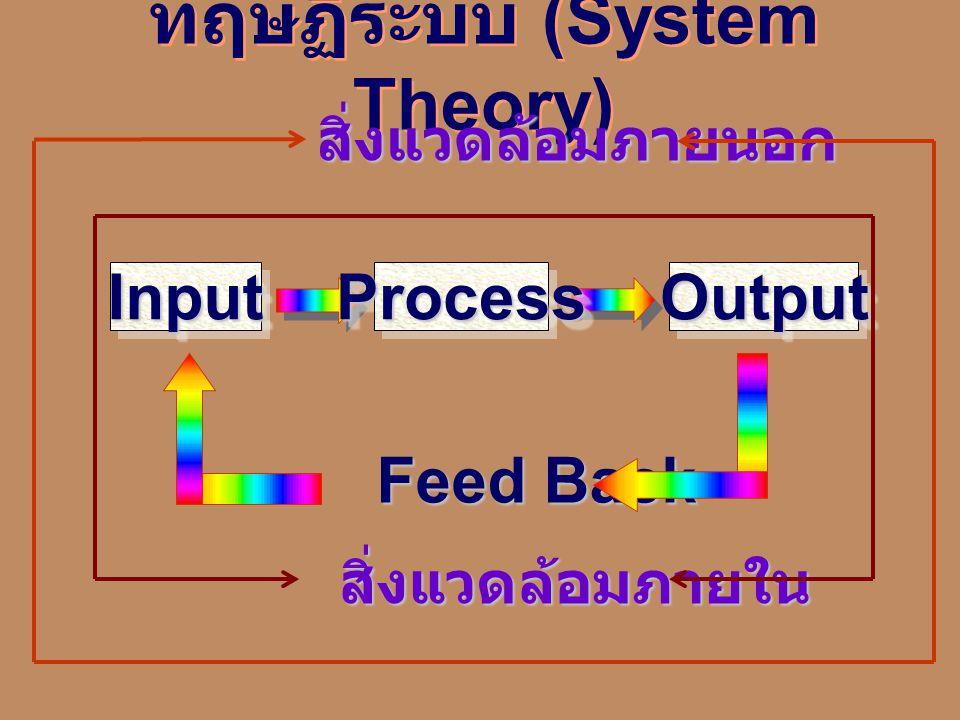 ทฤษฏีระบบ (System Theory)
