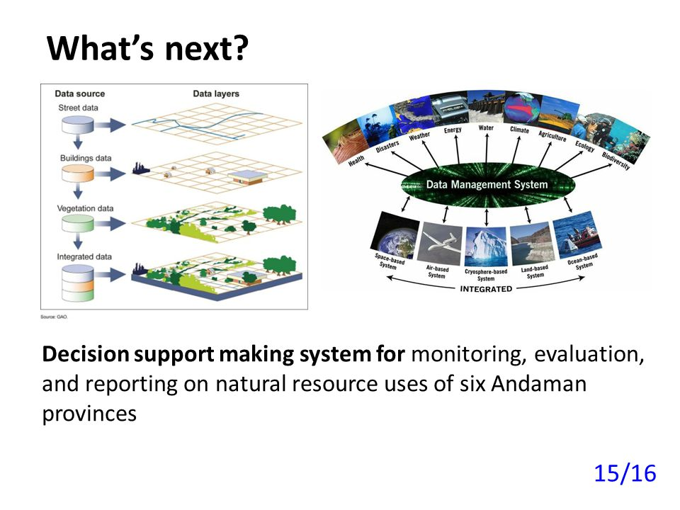 What's next Decision support making system for monitoring, evaluation, and reporting on natural resource uses of six Andaman provinces.