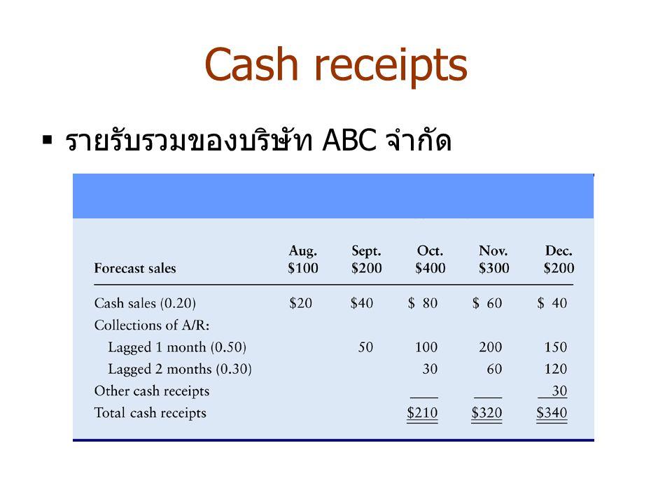 Cash receipts รายรับรวมของบริษัท ABC จำกัด