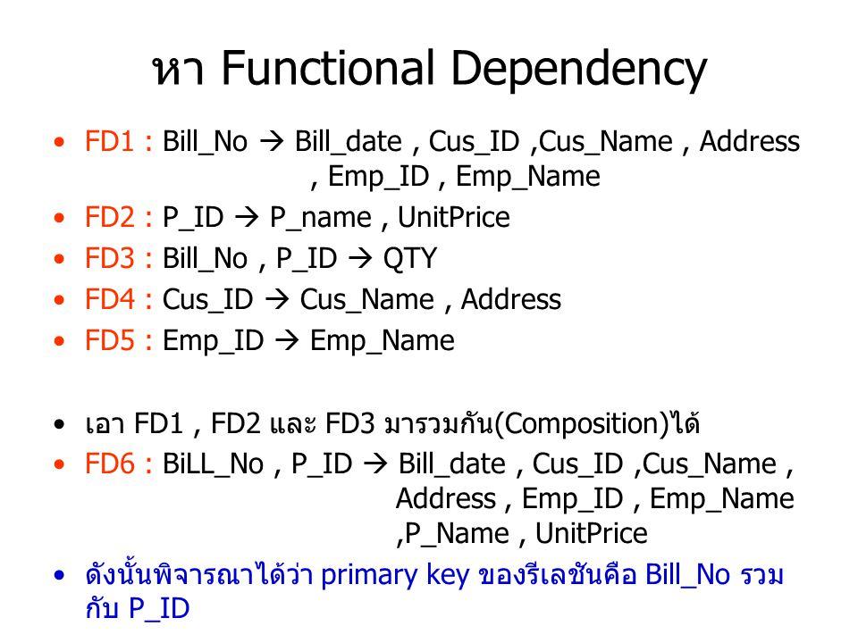 หา Functional Dependency