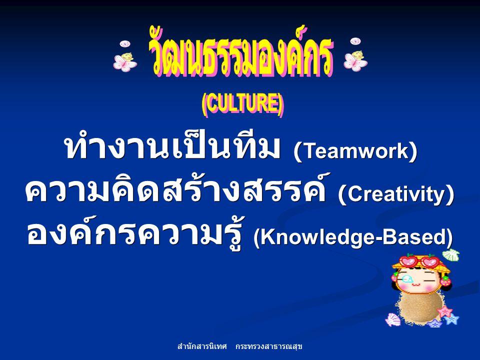 ทำงานเป็นทีม (Teamwork) ความคิดสร้างสรรค์ (Creativity)
