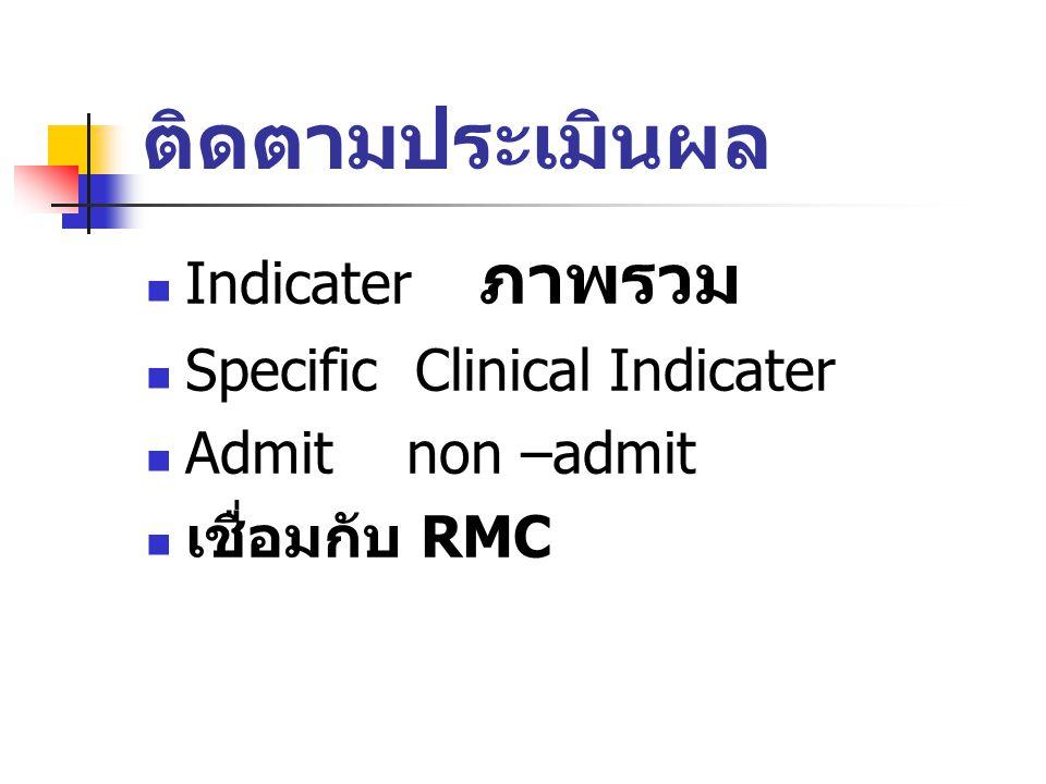 ติดตามประเมินผล Indicater ภาพรวม Specific Clinical Indicater