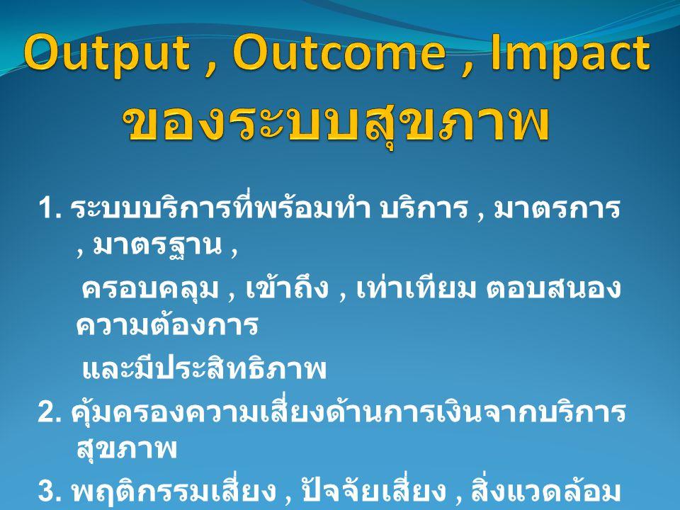 Output , Outcome , Impact ของระบบสุขภาพ