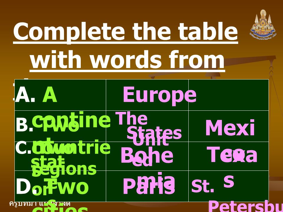 Complete the table with words from the text.