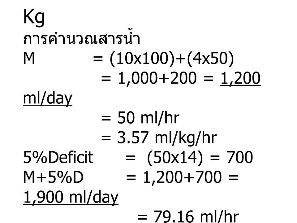 น้ำหนัก 14 Kg การคำนวณสารน้ำ M = (10x100)+(4x50) = 1,000+200 = 1,200 ml/day = 50 ml/hr = 3.57 ml/kg/hr 5%Deficit = (50x14) = 700 M+5%D = 1,200+700 = 1,900 ml/day = 79.16 ml/hr = 5.65 ml/kg/hr