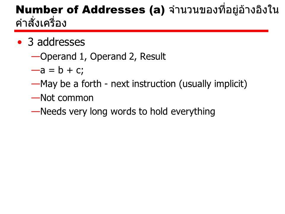 Number of Addresses (a) จำนวนของที่อยู่อ้างอิงในคำสั่งเครื่อง