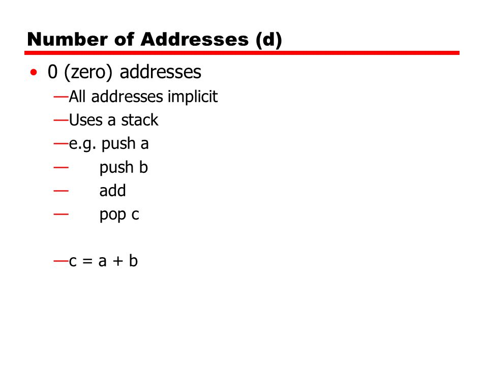 Number of Addresses (d)